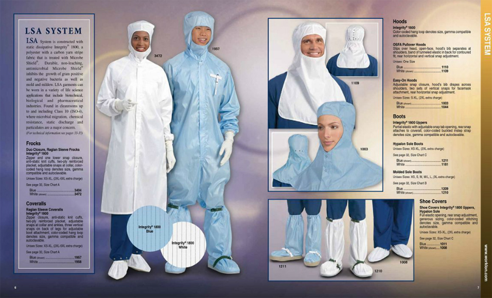 Coveralls&Frocks_956x580